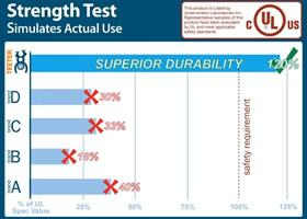 strength_test